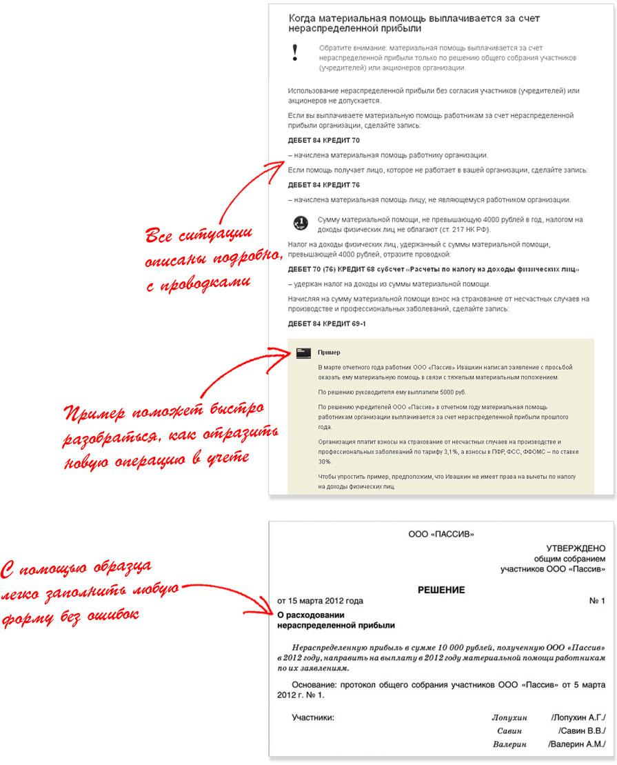 Материальная помощь сотруднику налогообложение